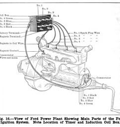 wiring diagram for 1927 ford model t 1928 model a wiring basic turn signal wiring diagram [ 1284 x 1200 Pixel ]