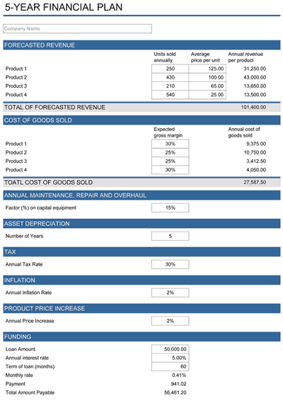 Format Laporan Keuangan Excel : format, laporan, keuangan, excel, Download, Template, Laporan, Keuangan, Excel, Gratis, DYP.im