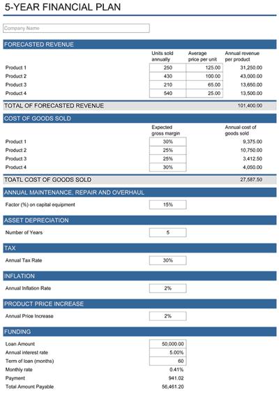 5-Year Financial Plan Projection Screenshot