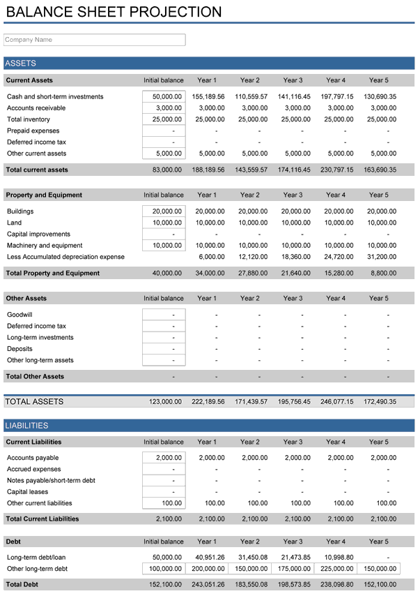 5-Year Financial Plan | Free Template for Excel