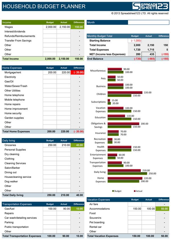 budgets sample