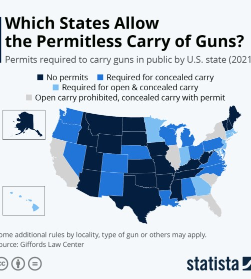 Infographic: Which States Allow the Permitless Carry of Guns? | Statista