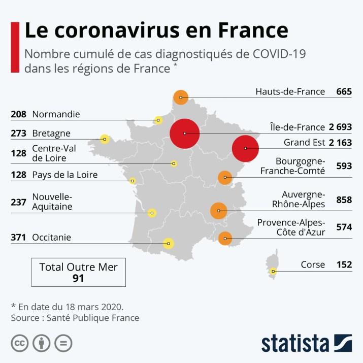 Infographie: La coronavirus en France | Statista
