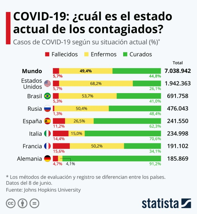Infografía: Los paises más afectados por el coronavirus | Statista