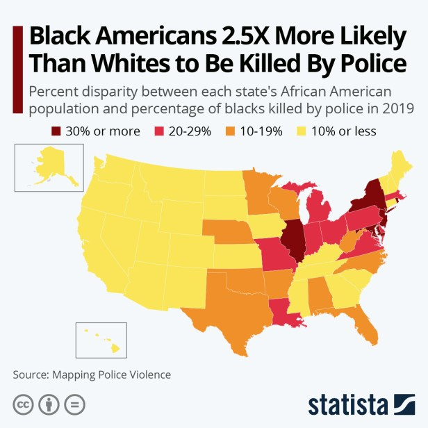 Infographic: Black Americans 2.5X More Likely Than Whites to Be Killed By Police | Statista