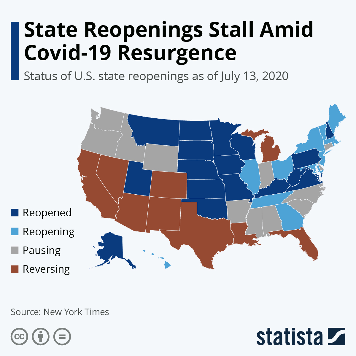 Infographic: State Reopenings Stall Amid Covid-19 Resurgence | Statista
