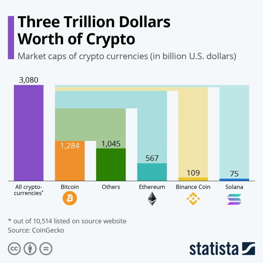 biggest crypto currency market caps