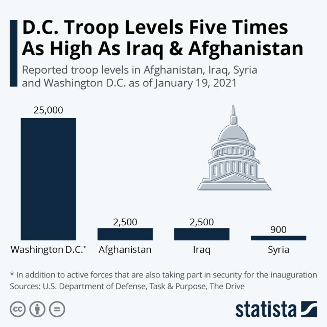 Infographic: D.C. Troop Levels Five Times As High As Iraq & Afghanistan | Statista