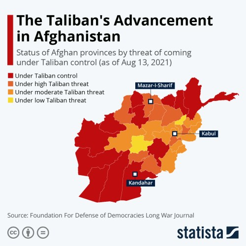 Infographic: The Taliban's Advancement in Afghanistan | Statista