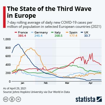 Chart: Coronavirus: Upward Trajectory or Flattened Curve? | Statista