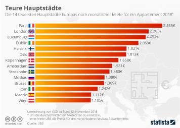 Infografik Die Wirkung von Fake News  Statista