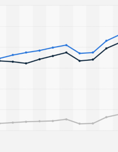 Exclusive premium statistic also average soft drink price in the uk statistics rh statista