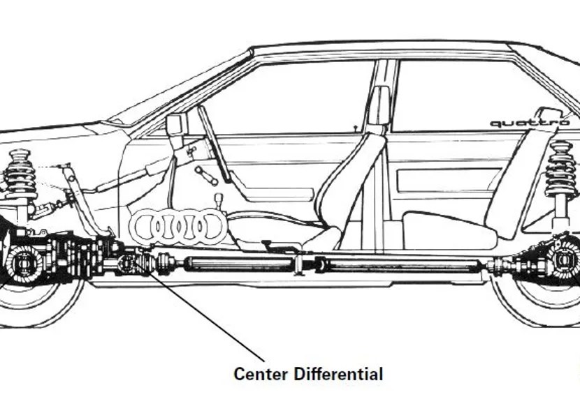 "Audi's ""quattro"" All-Wheel-Drive System Decoded"