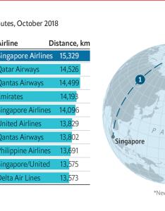 Daily chartthe return of the world   longest flight also graphic detail blog rh economist