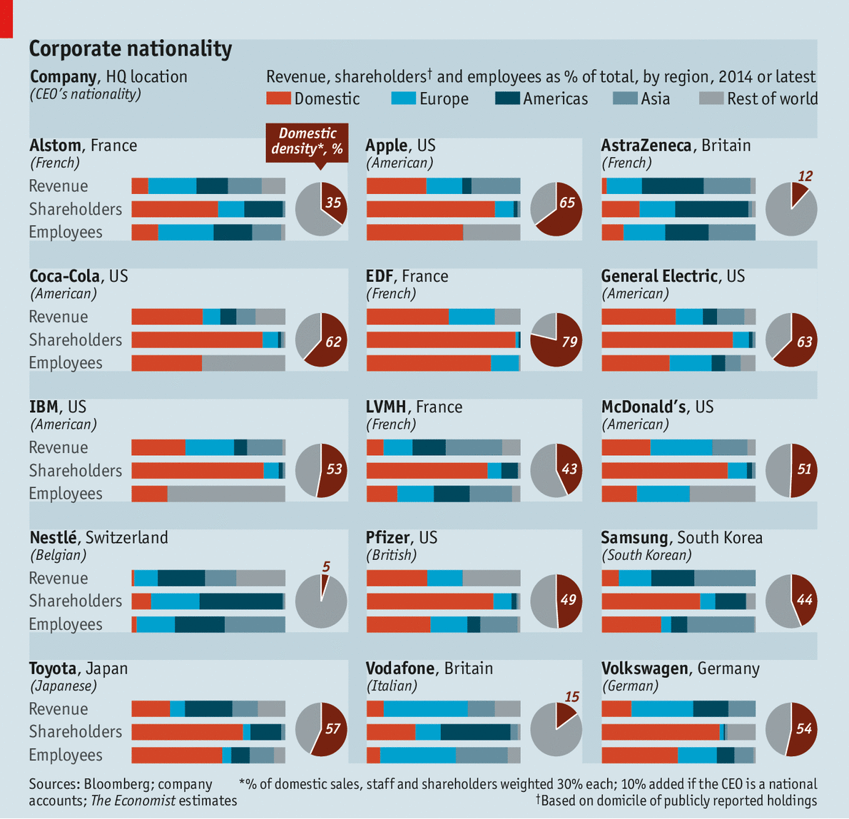 Corporate nationality