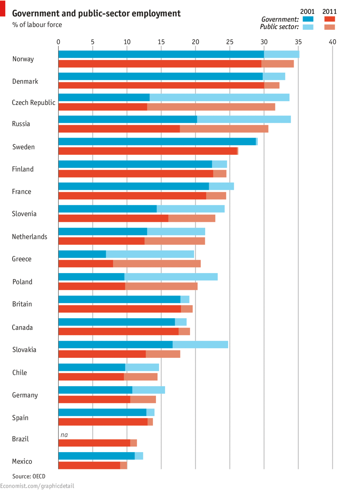 Security Careers Europe