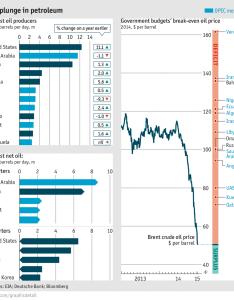 The economist charts also timiznceptzmusic rh