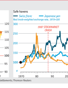 Daily chartthe gold price shines bright again also the chart rh economist