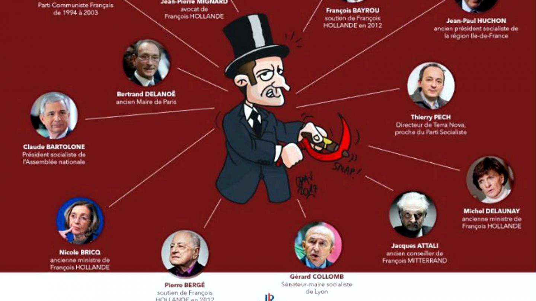 https://i0.wp.com/cdn.static01.nicematin.com/media/npo/1440w/2017/03/caricature.jpg