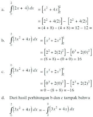 Soal Integral Tak Tentu : integral, tentu, Contoh, Jawaban, Materi, Integral, IlmuSosial.id