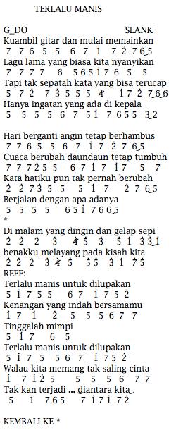 Chord Slank Terlalu Pahit | Kunci Gitar & Lirik Lagu