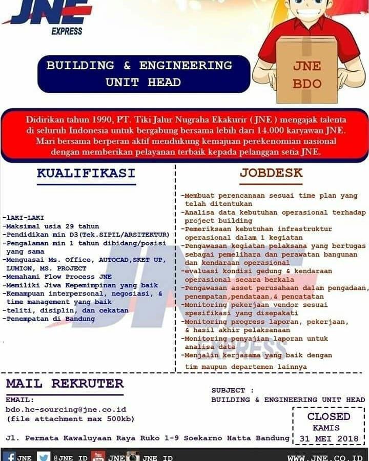 Loker Jne Bandung : loker, bandung, Loker, Bandung