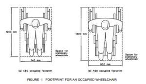 wheelchair width diagram