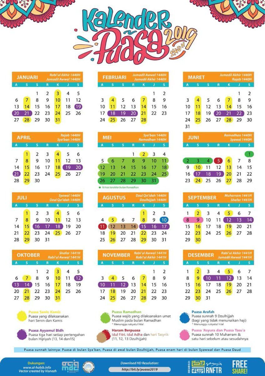 Puasa Syaban 2020 Jatuh Pada Tanggal : puasa, syaban, jatuh, tanggal, Puasa, Sunnah, Tahun