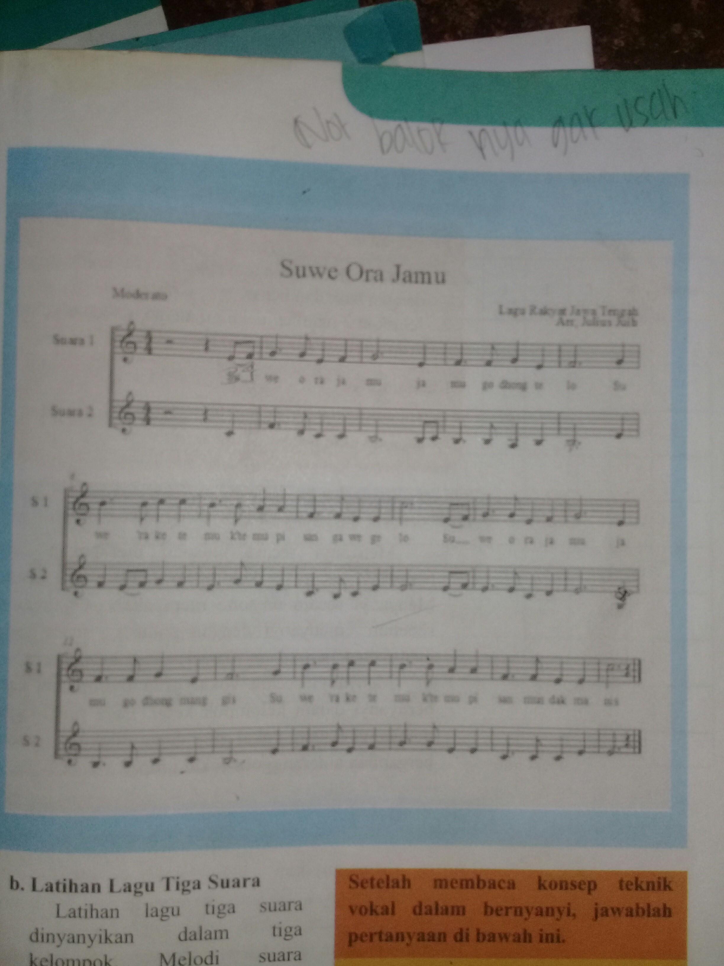 Lagu Suwe Ora Jamu Berasal Dari : berasal, Pianika, Daerah