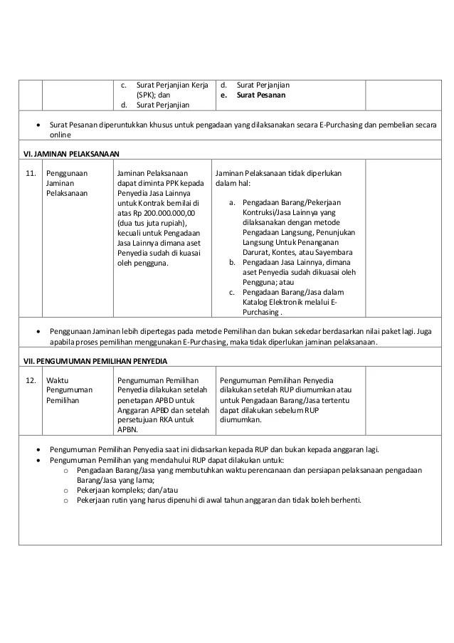 Contoh Surat Pesanan E-purchasing : contoh, surat, pesanan, e-purchasing, Contoh, Surat, Pesanan, Purchasing, Kumpulan