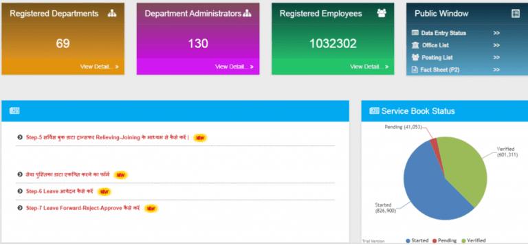 Manav Sampada UP Portal, Human Property Portal
