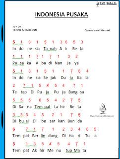 Not Lagu Indonesia Tanah Air Beta : indonesia, tanah, Kunci, Gitar, Indonesia, Tanah, Rasanya