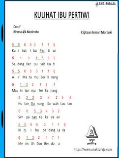 Kulihat Ibu Pertiwi Chord : kulihat, pertiwi, chord, Chord, Kulihat, Pertiwi, Belajar