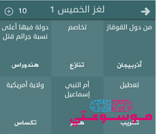 World Traveller Arabic August19 By Hot Media Issuu