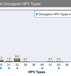 figure 11f hpv types and anal cancer [ 1172 x 684 Pixel ]