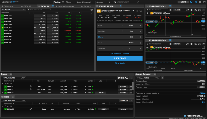 Saxo Bank SaxoTraderPro Desktop Platfrom