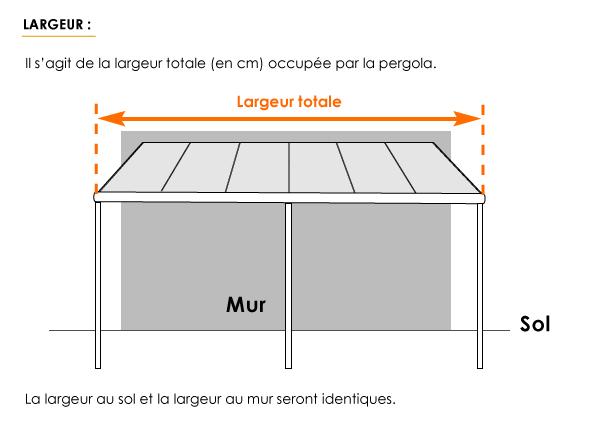 ᐅ pergola sur mesure en alu avec toit
