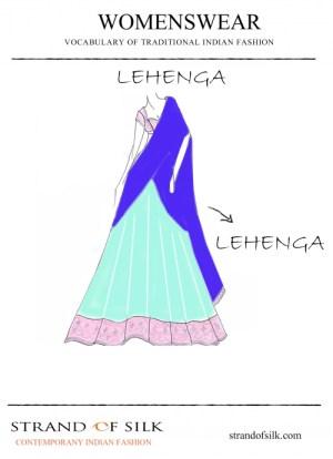 What is a Lehenga? | Indian Fashion News Glossary