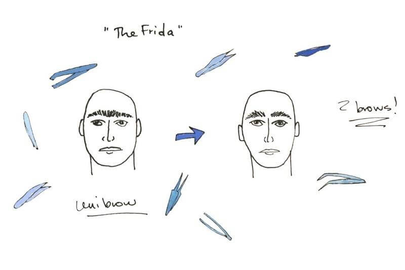 Eyebrows Illustrated: A 101 Guide to All Your Options