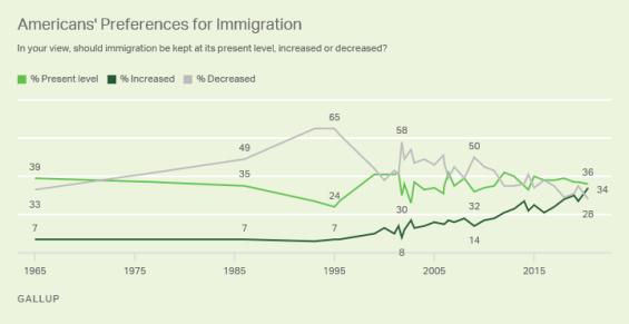 Immigration1
