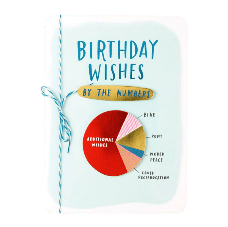 Birthday Cards For Him Collection Anas Papeterie