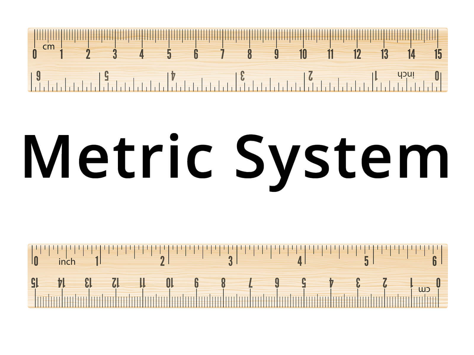 Metric System 187 Resources 187 Surfnetkids