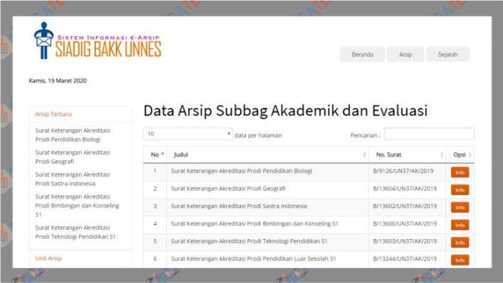 Tampilan Situs E-Arsip UNNES
