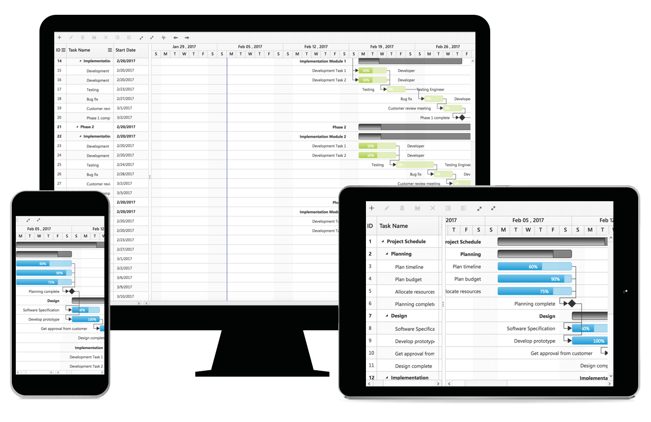 ASP.NET Web Forms Gantt chart