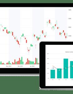 Syncfusion asp web forms chart also charts  ui controls rh marketplacesualstudio