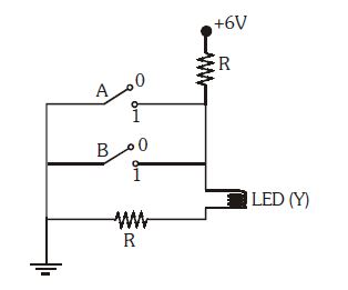 The circuit diagram shown here corresponds to the logic gate,