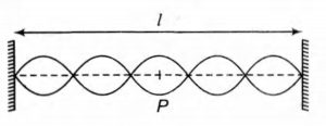 A horizontal stretched string, fixed at two ends, is vibrati