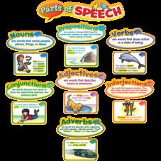 Bulletin Boards Decorative Teacher Created Resources