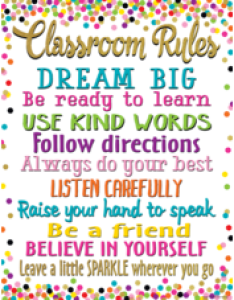 Confetti classroom rules chart also charts decorative teacher created resources rh teachercreated