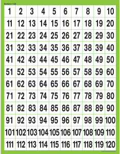 Tcr numbers chart image also teacher created resources rh teachercreated